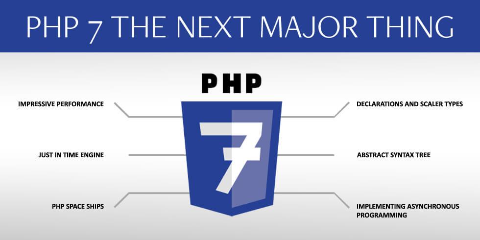 J  Arboleda - Centos web panel with php7 and mysql5 6